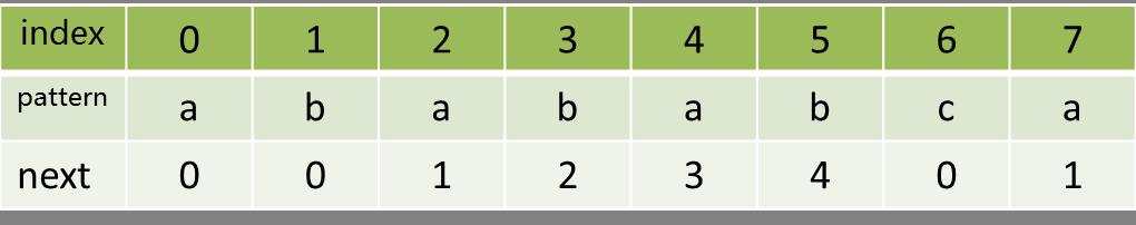 example-next-array